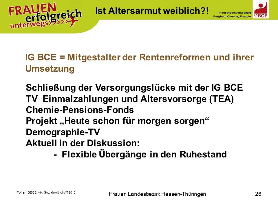 Folien IGBCE, Abt. Sozialpolitik,HAT 2012 Frauen Landesbezirk Hessen-Thüringen26 K IG BCE = Mitgestalter der Rentenreformen und ihrer Umsetzung Schlie