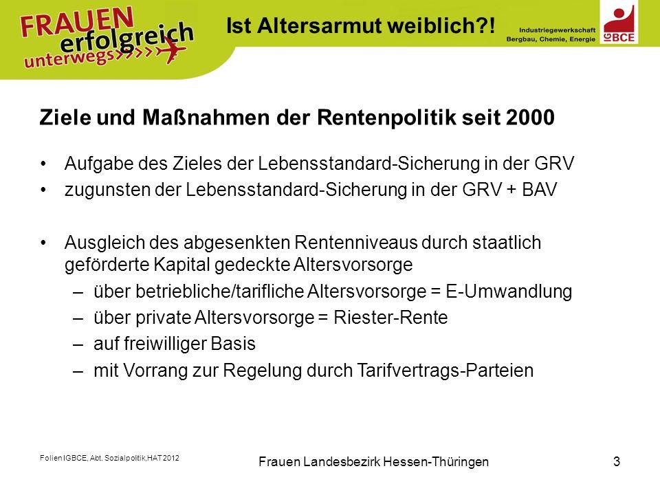 Folien IGBCE, Abt. Sozialpolitik,HAT 2012 Frauen Landesbezirk Hessen-Thüringen3 Ziele und Maßnahmen der Rentenpolitik seit 2000 Aufgabe des Zieles der