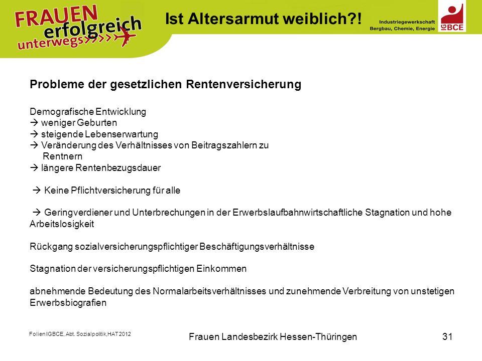 Folien IGBCE, Abt. Sozialpolitik,HAT 2012 Frauen Landesbezirk Hessen-Thüringen31 K Probleme der gesetzlichen Rentenversicherung Demografische Entwickl