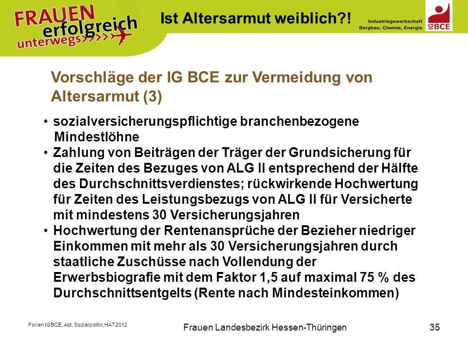 Folien IGBCE, Abt. Sozialpolitik,HAT 2012 Frauen Landesbezirk Hessen-Thüringen35 K Ist Altersarmut weiblich?! Vorschläge der IG BCE zur Vermeidung von