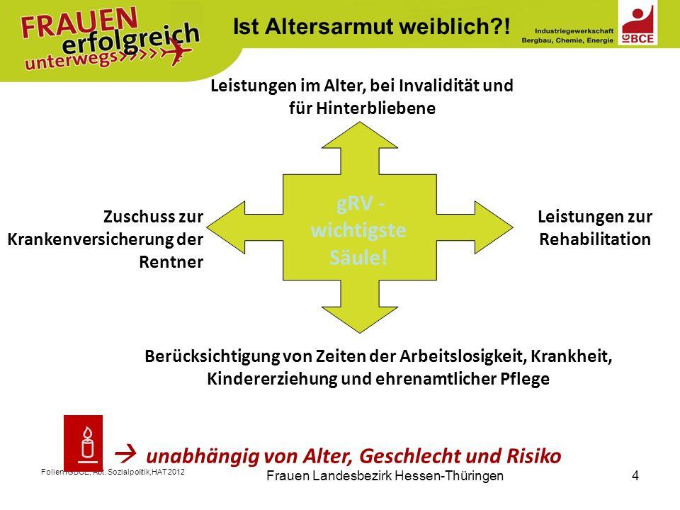 Folien IGBCE, Abt. Sozialpolitik,HAT 2012 Frauen Landesbezirk Hessen-Thüringen4 Zuschuss zur Krankenversicherung der Rentner Berücksichtigung von Zeit
