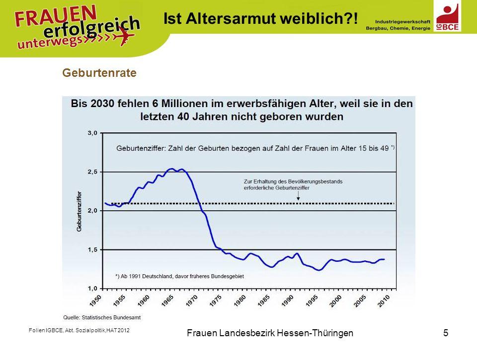 Folien IGBCE, Abt. Sozialpolitik,HAT 2012 Frauen Landesbezirk Hessen-Thüringen5 Geburtenrate Ist Altersarmut weiblich?!