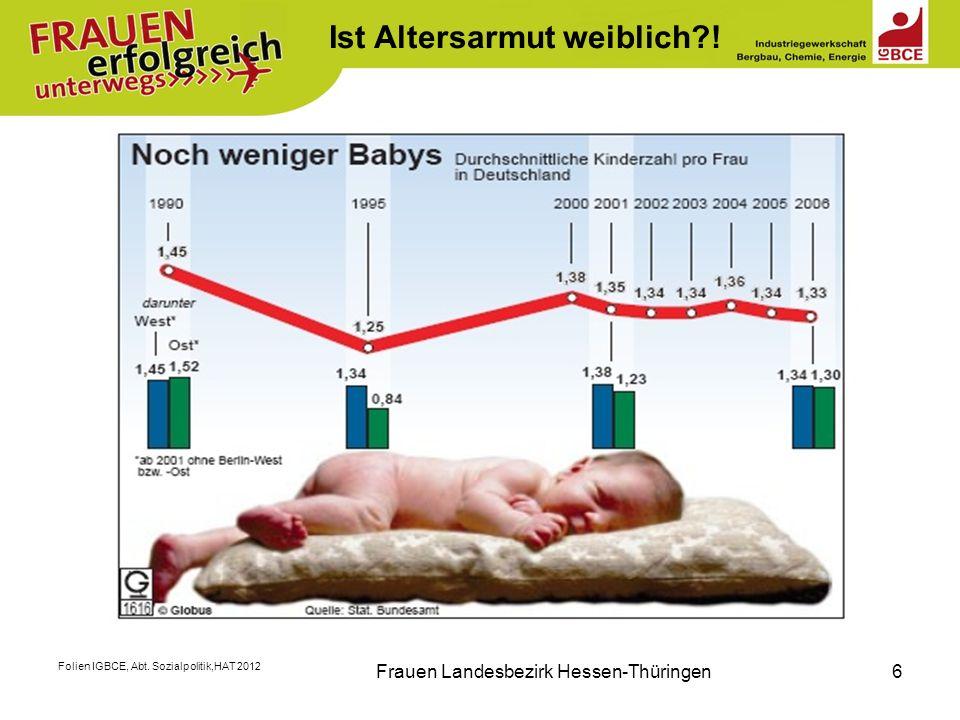 Folien IGBCE, Abt. Sozialpolitik,HAT 2012 Frauen Landesbezirk Hessen-Thüringen6 Ist Altersarmut weiblich?!