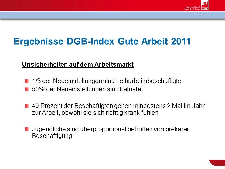 Ergebnisse DGB-Index Gute Arbeit 2011 Unsicherheiten auf dem Arbeitsmarkt 1/3 der Neueinstellungen sind Leiharbeitsbeschäftigte 50% der Neueinstellung