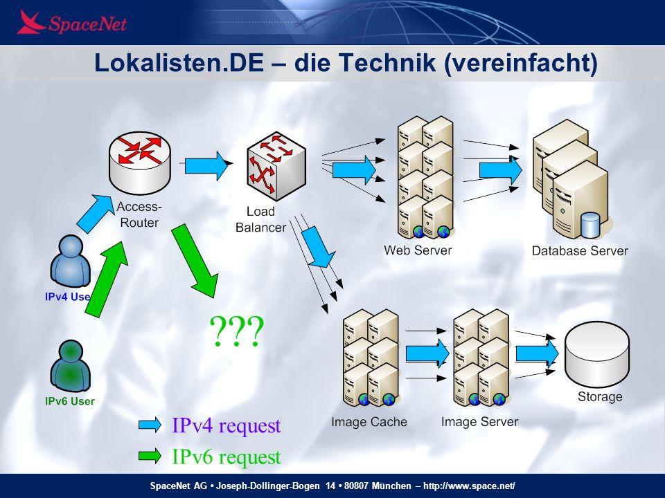 SpaceNet AG Joseph-Dollinger-Bogen 14 80807 München – http://www.space.net/ Lokalisten.DE – wie kommen wir zu IPv6.