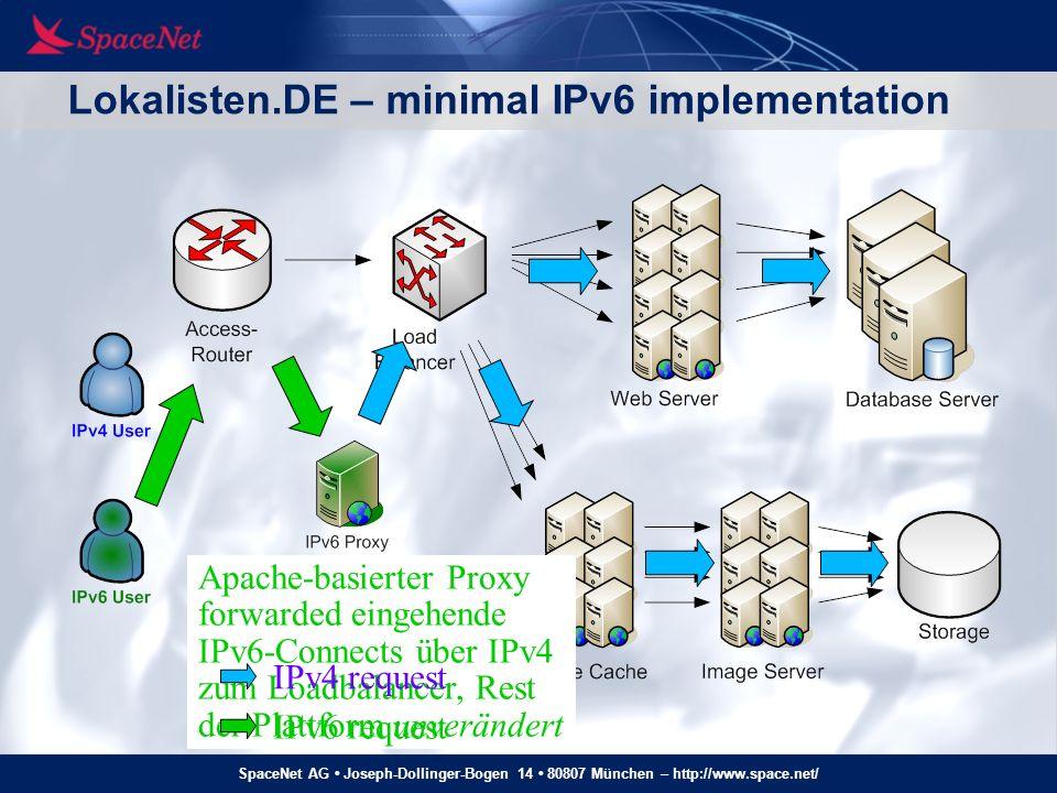 SpaceNet AG Joseph-Dollinger-Bogen 14 80807 München – http://www.space.net/ Lokalisten.de – minimale Implementation IPv6 auf dem Access-Router einschalten Stateless auto-configuration wird deaktiviert(!) Dedizierte Maschine mit IPv4- und IPv6- Connectivity: v4/v6 proxy server v4/v6 proxy nimmt IPv6-Verbindungen von Clients an, und forwarded sie über IPv4 zum Loadbalancer bzw.