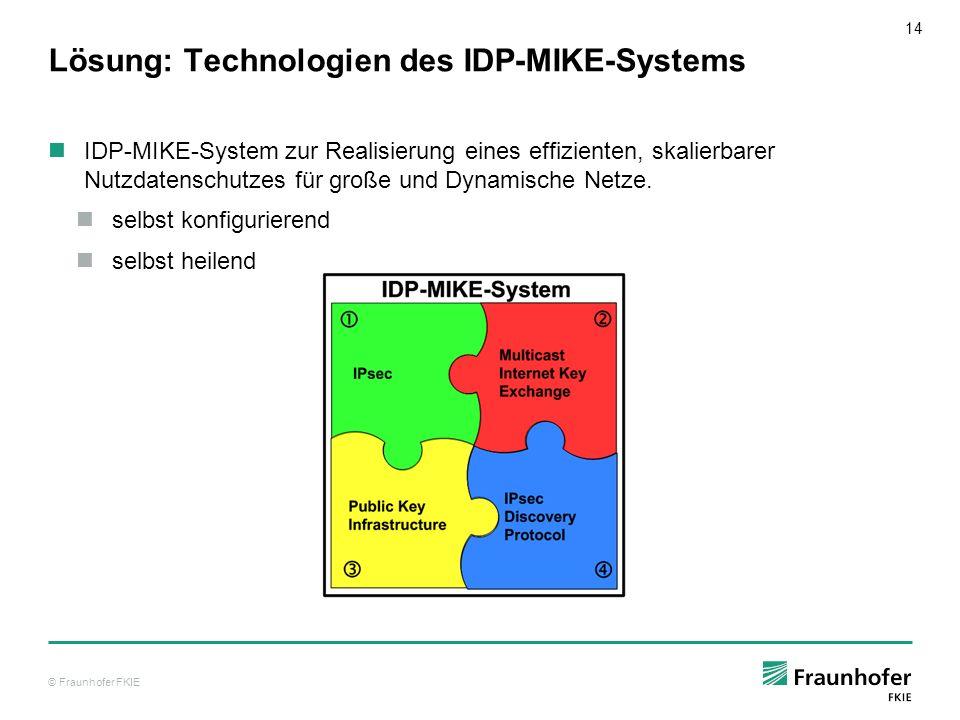 © Fraunhofer FKIE 14 Lösung: Technologien des IDP-MIKE-Systems IDP-MIKE-System zur Realisierung eines effizienten, skalierbarer Nutzdatenschutzes für
