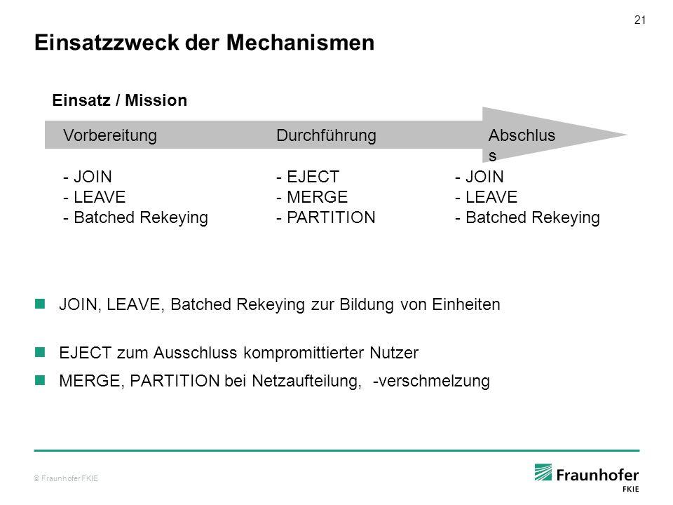 © Fraunhofer FKIE 21 JOIN, LEAVE, Batched Rekeying zur Bildung von Einheiten EJECT zum Ausschluss kompromittierter Nutzer MERGE, PARTITION bei Netzauf