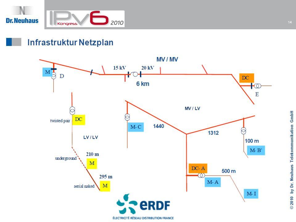 14 © 2010 by Dr. Neuhaus Telekommunikation GmbH Infrastruktur Netzplan