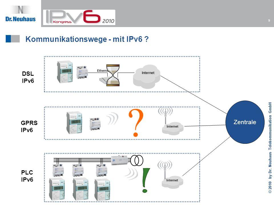 9 © 2010 by Dr.Neuhaus Telekommunikation GmbH Kommunikationswege - mit IPv6 .