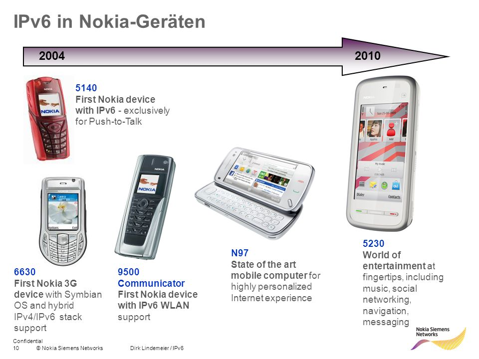 10© Nokia Siemens Networks Dirk Lindemeier / IPv6 Confidential 5140 First Nokia device with IPv6 - exclusively for Push-to-Talk 6630 First Nokia 3G de