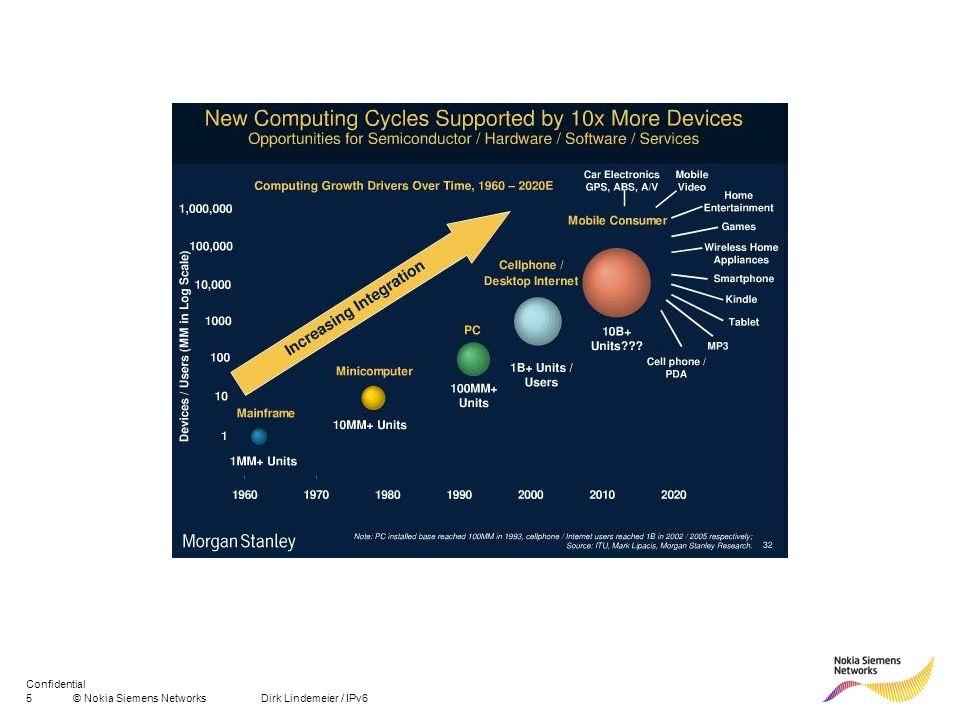 6© Nokia Siemens Networks Dirk Lindemeier / IPv6 Confidential Mobilfunk der 4.