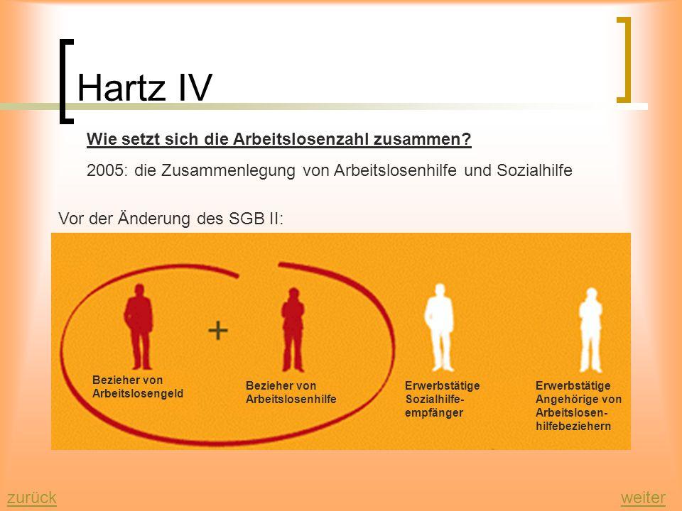 Agenda 2010 Bereich Ausbildung: Besondere Ausbildungsangebote für Jugendliche Berufsausbildung auch durch fachlich geeignete, erfahrene Gesellen in den Betrieben.
