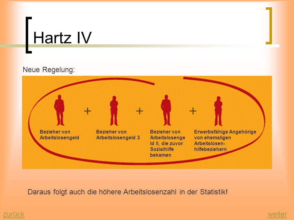 Hartz IV Neue Regelung: Bezieher von Arbeitslosengeld Bezieher von Arbeitslosengeld 3 Bezieher von Arbeitslosenge ld II, die zuvor Sozialhilfe bekamen Erwerbsfähige Angehörige von ehemaligen Arbeitslosen- hilfebeziehern zurückweiter Daraus folgt auch die höhere Arbeitslosenzahl in der Statistik!