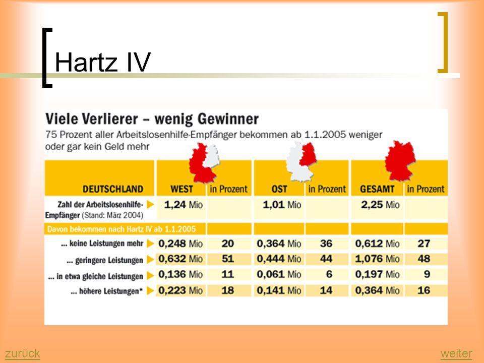 Hartz IV In den großen Städten Deutschlands ist die Zahl der Sozialhilfeempfänger seit Jahresanfang 2005 im Durchschnitt um rund 95 Prozent reduziert