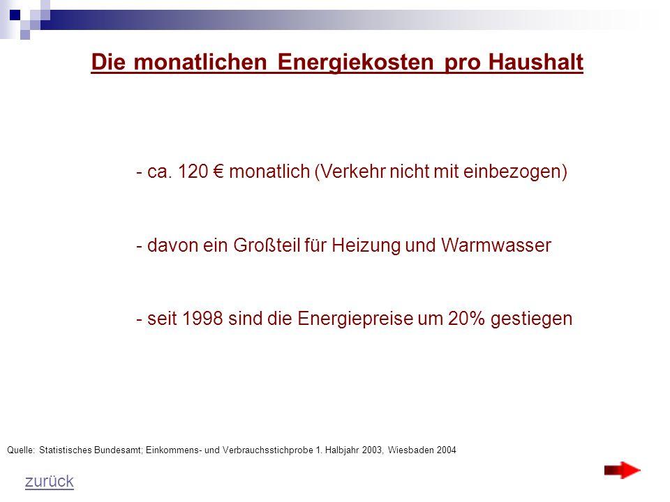 Die monatlichen Energiekosten pro Haushalt Quelle: Statistisches Bundesamt; Einkommens- und Verbrauchsstichprobe 1.