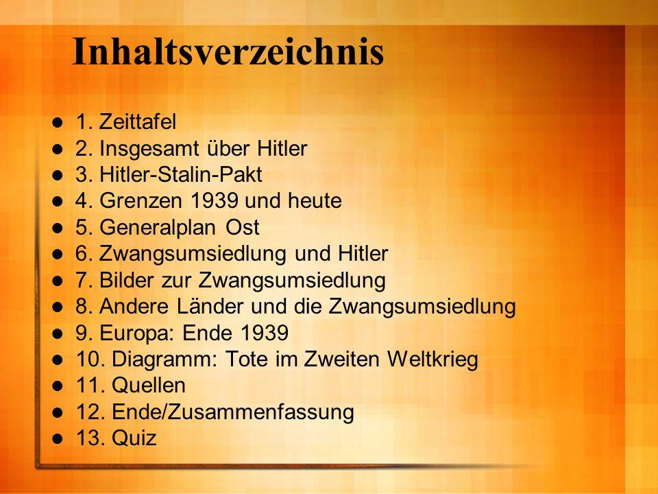 Inhaltsverzeichnis 1. Zeittafel 2. Insgesamt über Hitler 3. Hitler-Stalin-Pakt 4. Grenzen 1939 und heute 5. Generalplan Ost 6. Zwangsumsiedlung und Hi