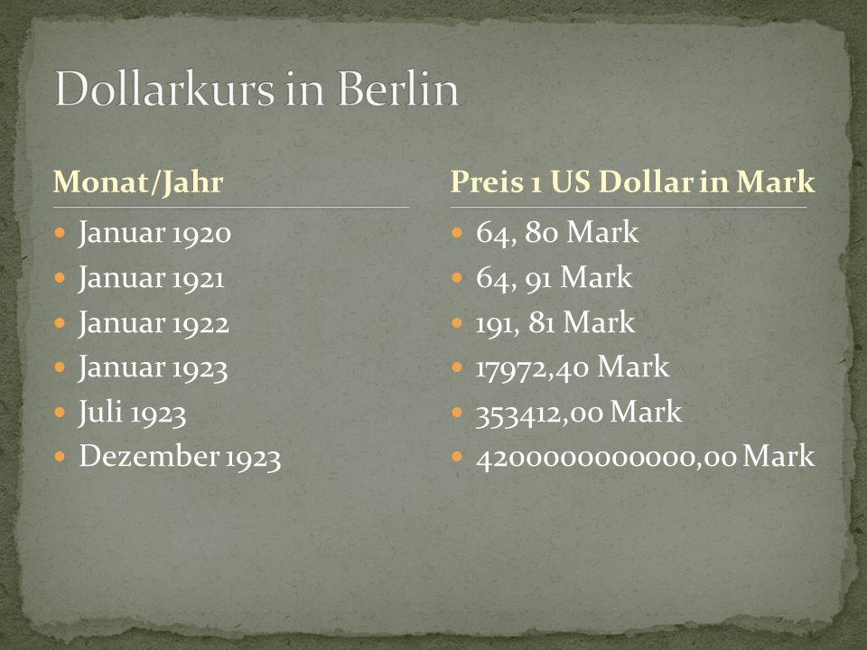 Monat/Jahr Januar 1920 Januar 1921 Januar 1922 Januar 1923 Juli 1923 Dezember 1923 64, 80 Mark 64, 91 Mark 191, 81 Mark 17972,40 Mark 353412,00 Mark 4200000000000,00 Mark Preis 1 US Dollar in Mark