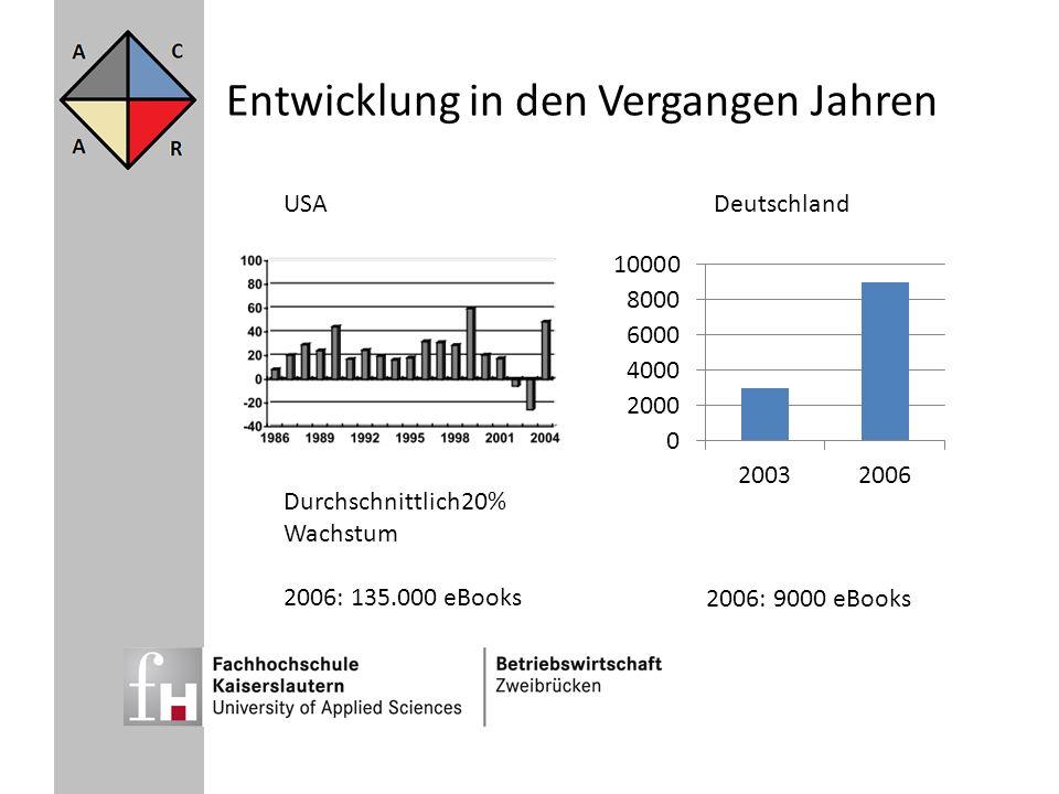 Verfügbare eBooks Heute USADeutschland Gelistete eBooks bei Amazon.com: 413.515 + 40 Magazine + 117 Internationale Tageszeitungen Gelistete eBooks bei Amazon.de: 0 Deutsche Zentrale Plattform: Libreka.