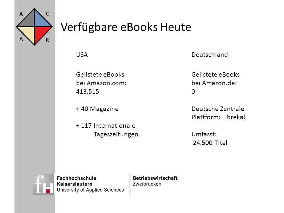 Verfügbare eBooks Heute USADeutschland Gelistete eBooks bei Amazon.com: 413.515 + 40 Magazine + 117 Internationale Tageszeitungen Gelistete eBooks bei
