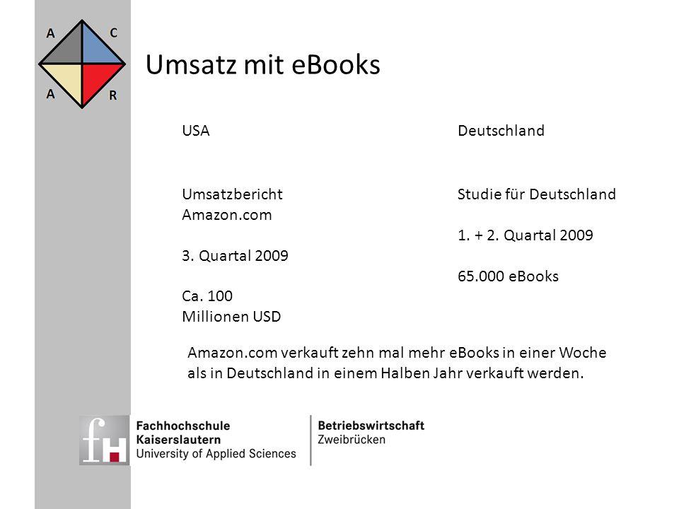 Umsatz mit eBooks USADeutschland Umsatzbericht Amazon.com 3. Quartal 2009 Ca. 100 Millionen USD Studie für Deutschland 1. + 2. Quartal 2009 65.000 eBo