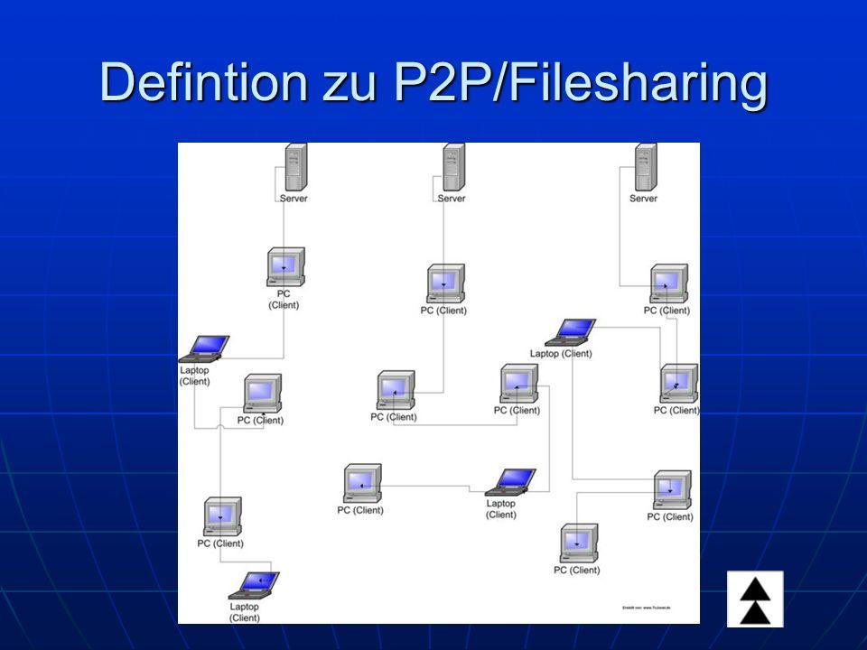 Defintion zu P2P/Filesharing
