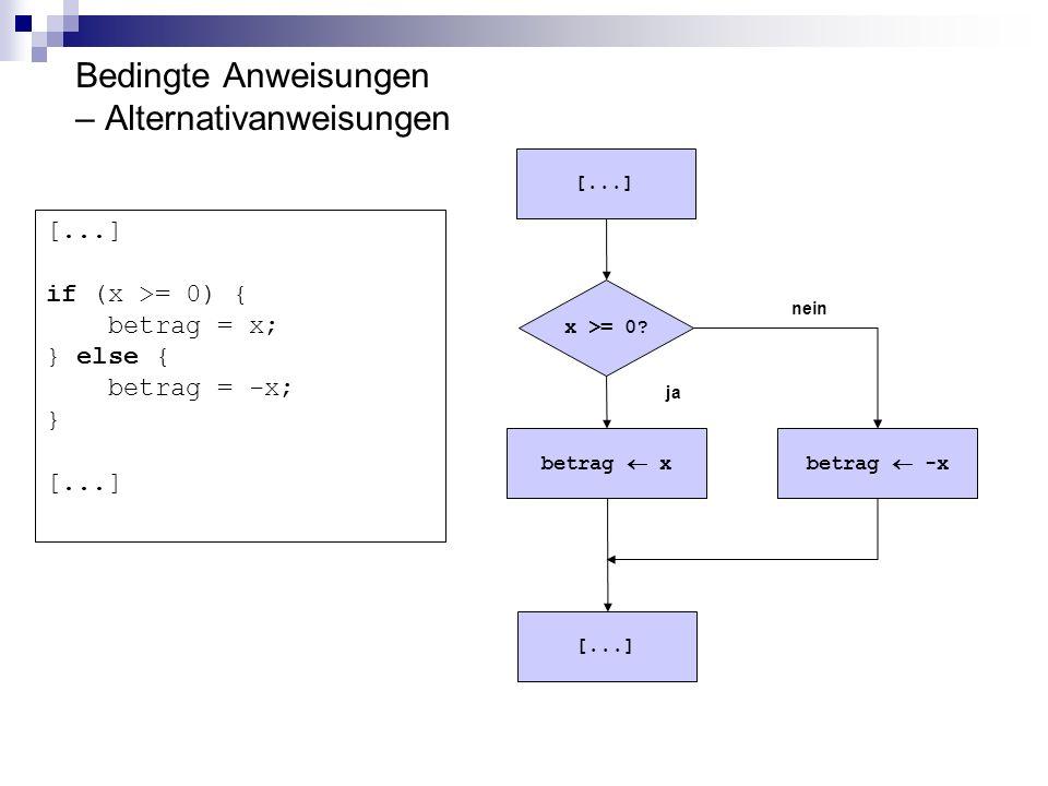 Bedingte Anweisungen – Alternativanweisungen [...] if (x >= 0) { betrag = x; } else { betrag = -x; } [...] x >= 0? betrag xbetrag -x nein ja [...]