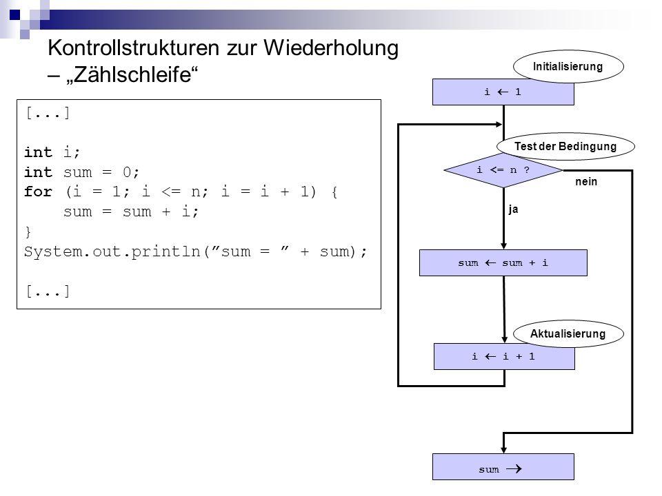 Kontrollstrukturen zur Wiederholung – Zählschleife [...] int i; int sum = 0; for (i = 1; i <= n; i = i + 1) { sum = sum + i; } System.out.println(sum