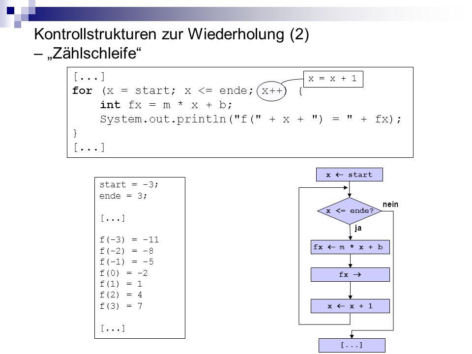 Kontrollstrukturen zur Wiederholung (2) – Zählschleife [...] for (x = start; x <= ende; x++) { int fx = m * x + b; System.out.println(