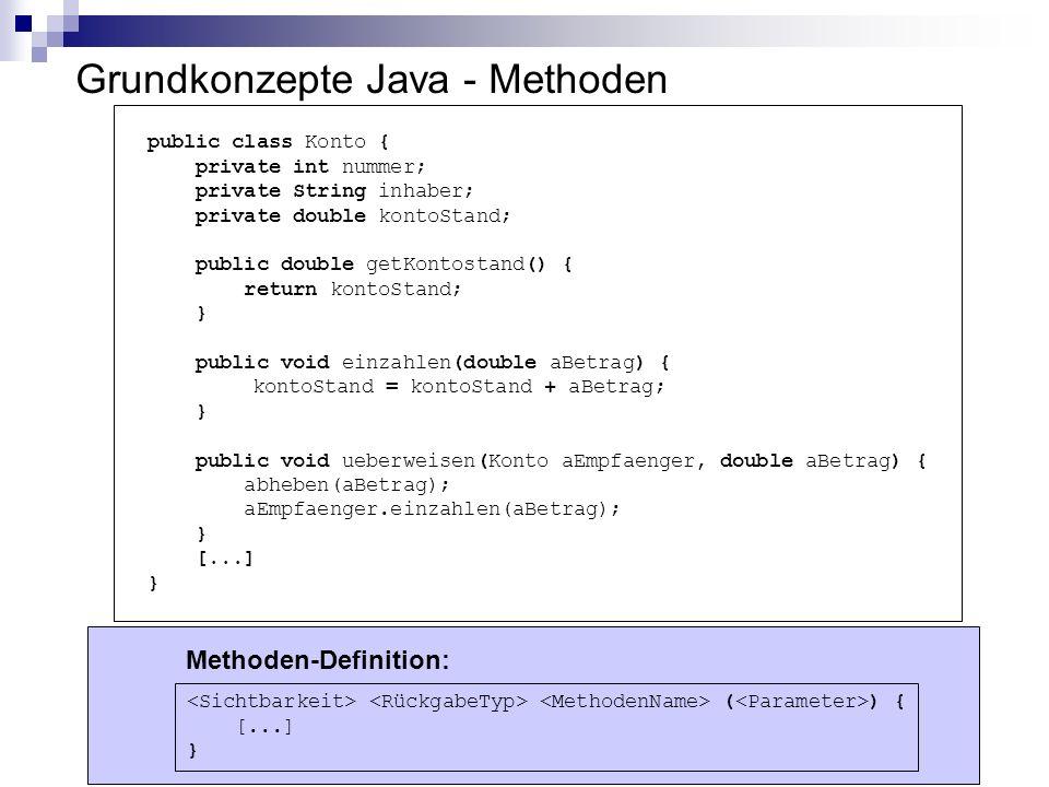 Grundkonzepte Java – Methoden (2) public class Konto { public double getKontostand() { return kontoStand; } [...] } ( ) { [...] } Methoden-Definition