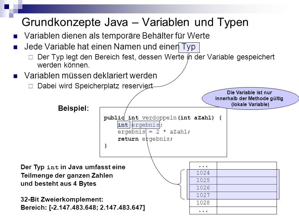 Grundkonzepte Java – Anweisungen Anweisungen liefern keinen Wert haben einen Effekt Zuweisungen – die einfachsten Anweisungen: int a; int b; int c; a = 14; b = 7; c = a + b; b = 2*c; c = c / 2; boolean a = true; boolean b = false; boolean c; c = a && b; c = a    b; c = !a; c == 21 b == 42 c == 10 int a; int b; boolean c; a = 7; b = -9; c = a < b; c = a > b; c = a == b; c = !(a < b); c == false c == true c == false c == true c == false c == true Arithmetische Operationen Boolesche Operationen Vergleichs- Operationen