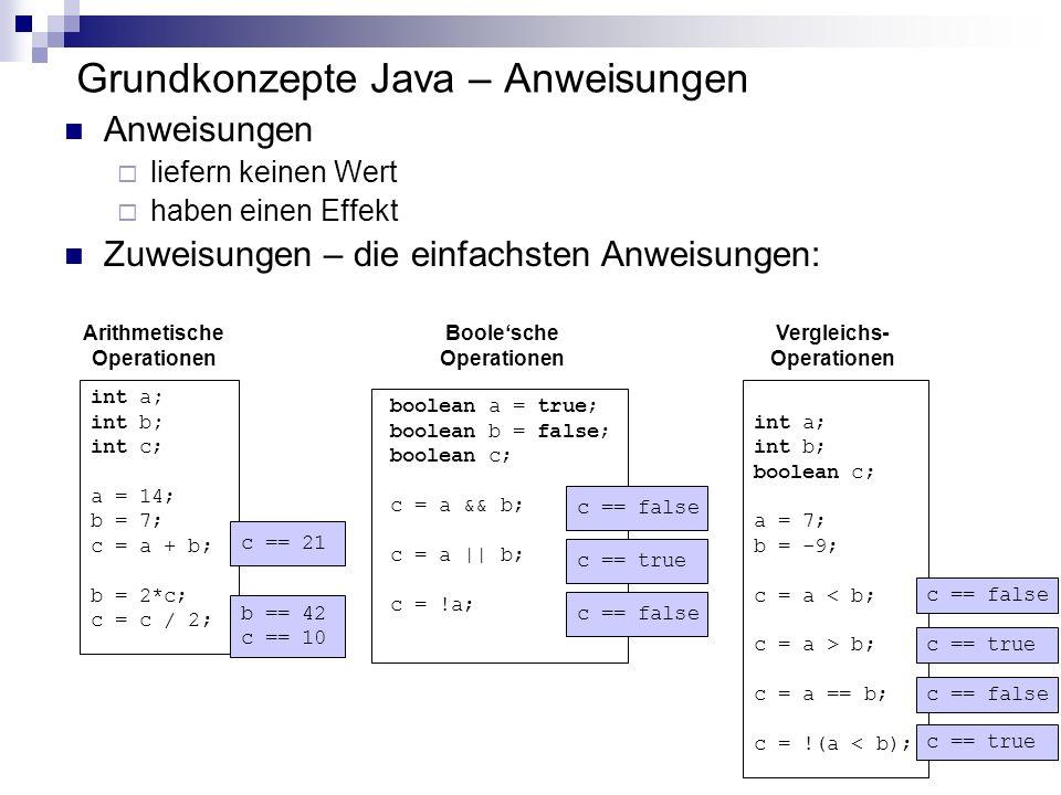 Grundkonzepte Java – Anweisungen Anweisungen liefern keinen Wert haben einen Effekt Zuweisungen – die einfachsten Anweisungen: int a; int b; int c; a