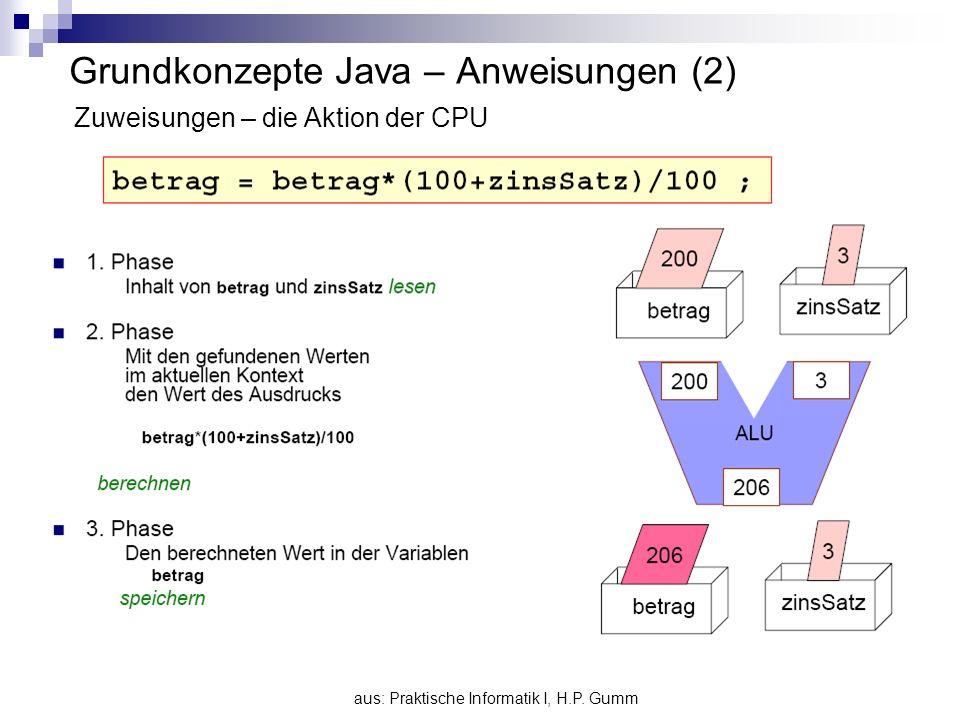 Grundkonzepte Java – Anweisungen (3) Weitere Beispiele für Anweisungen: konto.abheben(100); zumStart(); turtle.setzeTempo(0); turtle.zeige(); Methoden-Aufrufe int a = 0; String str = hallo; Turtle turtle = new Turtle(); Definitionen (Deklaration und Initialisierung) int a; double d; String str; Turtle turtle; Deklaration