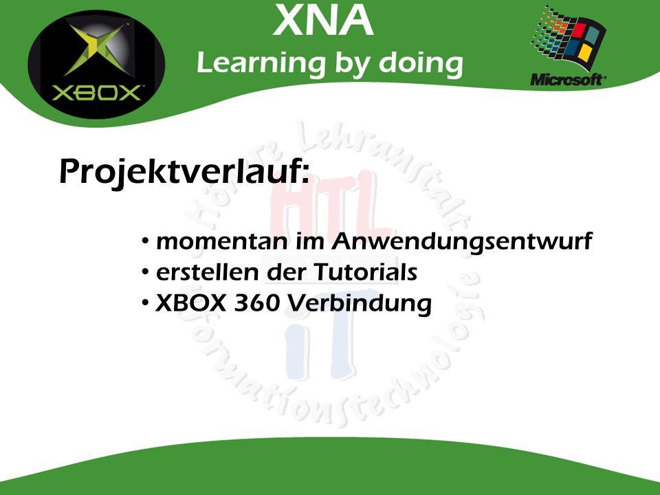 Projektverlauf: momentan im Anwendungsentwurf erstellen der Tutorials XBOX 360 Verbindung