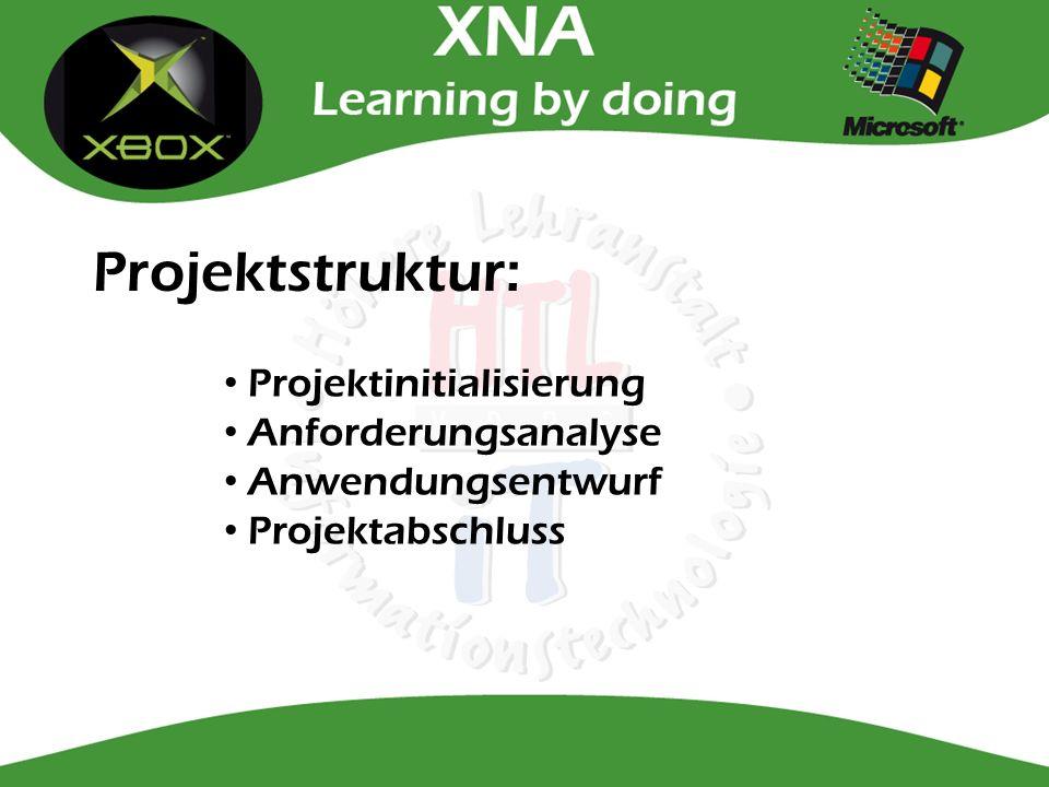 Projektstruktur: Projektinitialisierung Anforderungsanalyse Anwendungsentwurf Projektabschluss