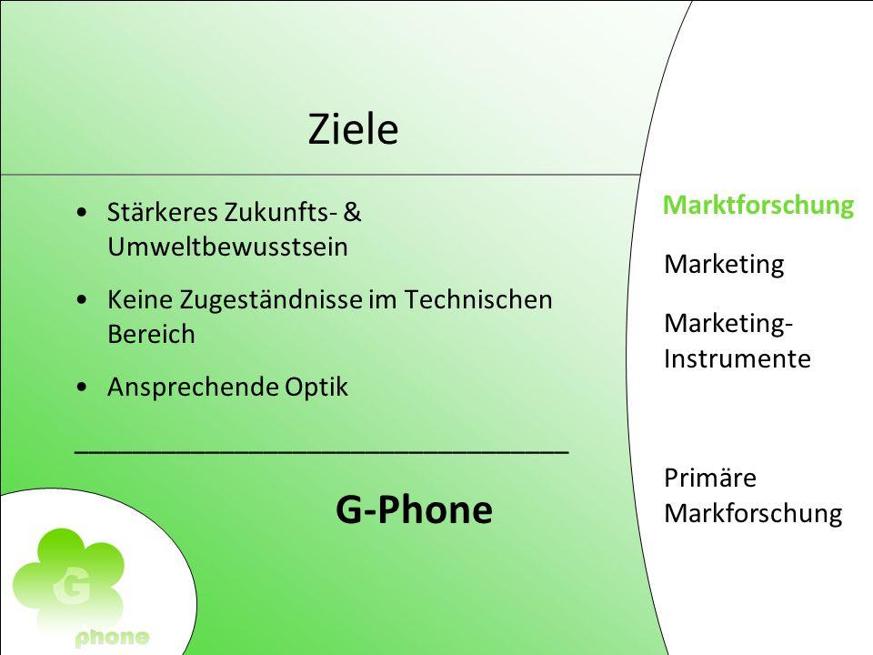 Marketing Marketing- Instrumente Primäre Markforschung Stärkeres Zukunfts- & Umweltbewusstsein Keine Zugeständnisse im Technischen Bereich Ansprechende Optik __________________________________ G-Phone Ziele Marktforschung