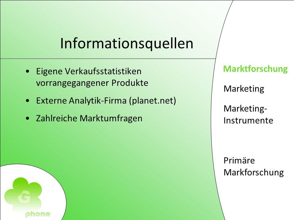 Marketing Marketing- Instrumente Primäre Markforschung Eigene Verkaufsstatistiken vorrangegangener Produkte Externe Analytik-Firma (planet.net) Zahlreiche Marktumfragen Informationsquellen Marktforschung