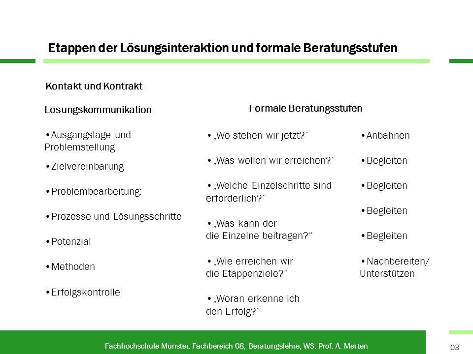 Stärken Schwächen Fachhochschule Münster, Fachbereich 08, Beratungslehre, WS, Prof.