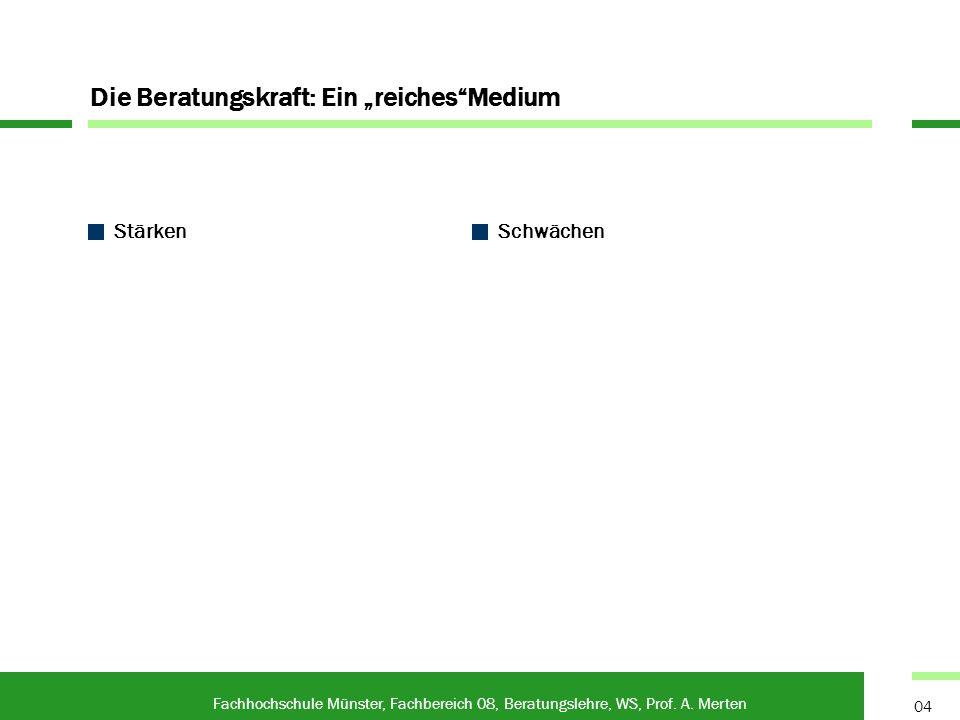Zur Entscheidungsbeteiligung von Ratsuchenden zwischen : Fachhochschule Münster, Fachbereich 08, Beratungslehre, WS, Prof.