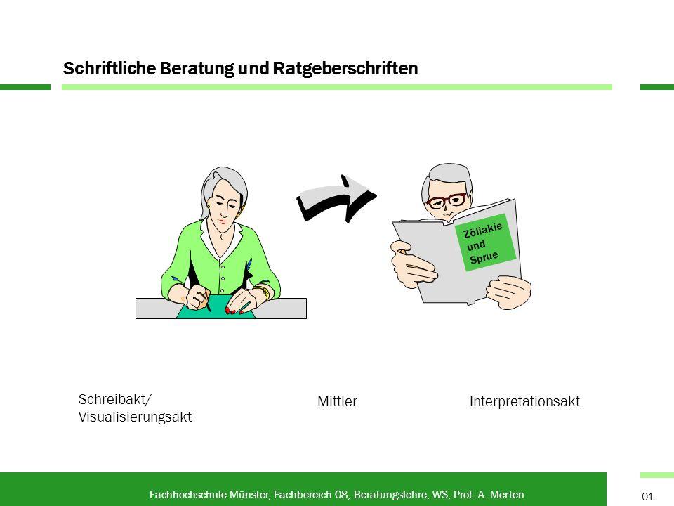 Lesen ist Silber- Ratsuchende zu Lesern machen Fachhochschule Münster, Fachbereich 08, Beratungslehre, WS, Prof.