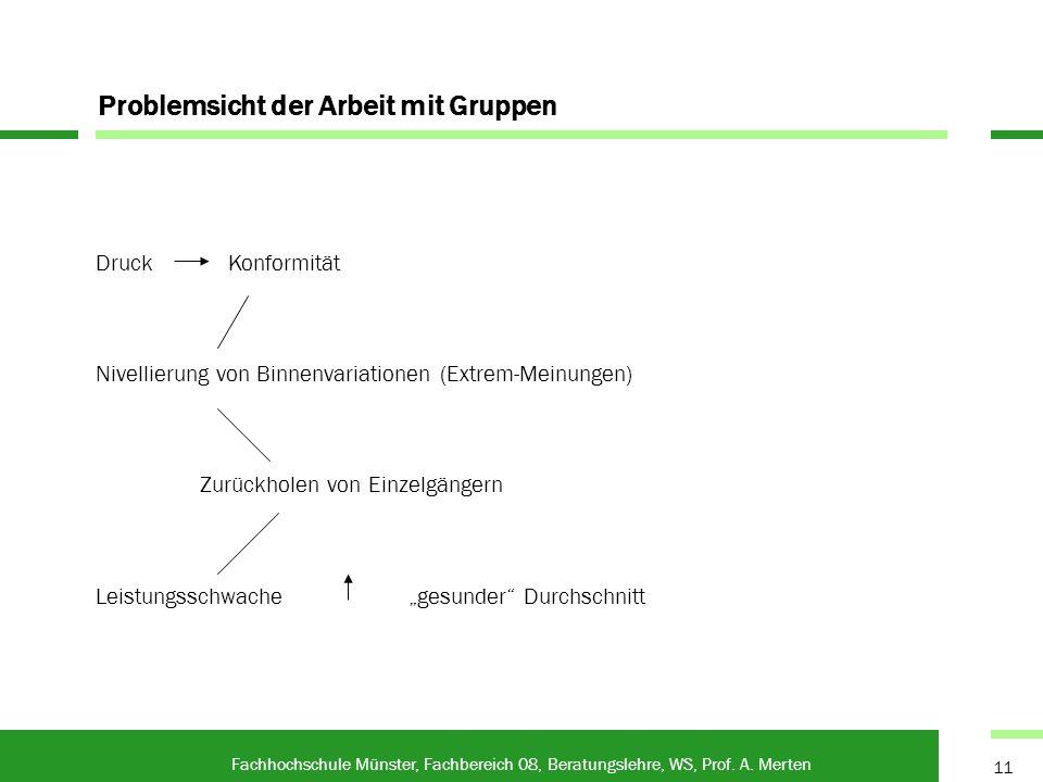 Problemsicht der Arbeit mit Gruppen Fachhochschule Münster, Fachbereich 08, Beratungslehre, WS, Prof. A. Merten 11 Druck Konformität Nivellierung von