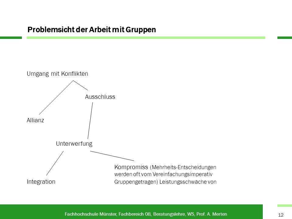 Problemsicht der Arbeit mit Gruppen Fachhochschule Münster, Fachbereich 08, Beratungslehre, WS, Prof. A. Merten 12 Umgang mit Konflikten Ausschluss Al