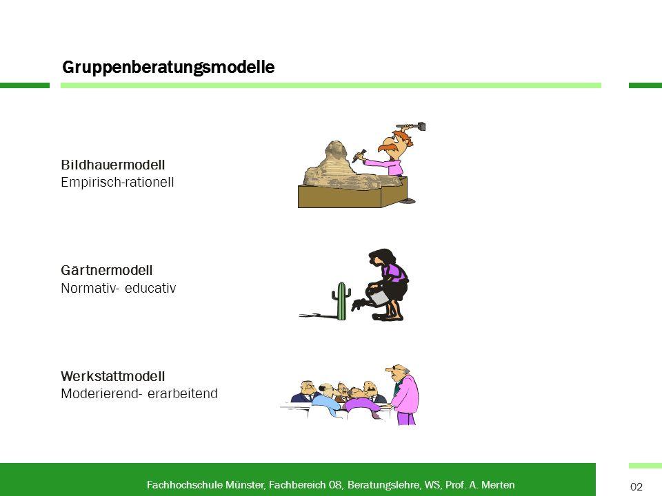 Problemsicht der Arbeit mit Gruppen Fachhochschule Münster, Fachbereich 08, Beratungslehre, WS, Prof.