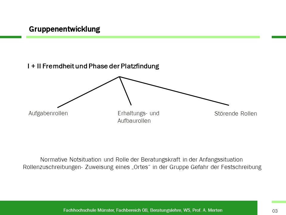 Gruppenentwicklung Fachhochschule Münster, Fachbereich 08, Beratungslehre, WS, Prof. A. Merten 03 I + II Fremdheit und Phase der Platzfindung Aufgaben