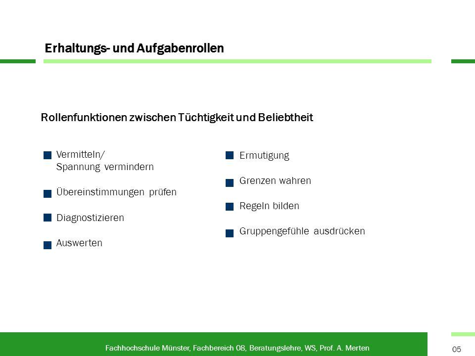 Rollenfunktionen zwischen Tüchtigkeit und Beliebtheit Fachhochschule Münster, Fachbereich 08, Beratungslehre, WS, Prof. A. Merten 05 Erhaltungs- und A
