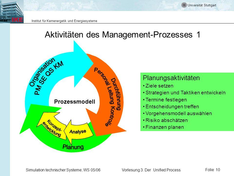 Universität Stuttgart Institut für Kernenergetik und Energiesysteme Simulation technischer Systeme, WS 05/06Vorlesung 3: Der Unified ProcessFolie 10 A