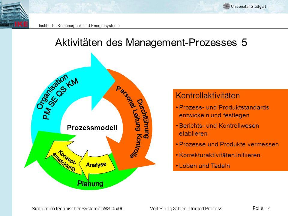Universität Stuttgart Institut für Kernenergetik und Energiesysteme Simulation technischer Systeme, WS 05/06Vorlesung 3: Der Unified ProcessFolie 14 A