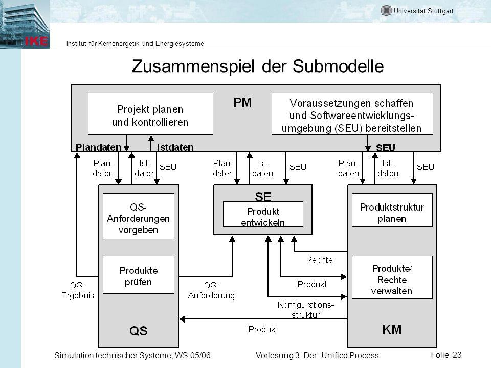 Universität Stuttgart Institut für Kernenergetik und Energiesysteme Simulation technischer Systeme, WS 05/06Vorlesung 3: Der Unified ProcessFolie 23 Z