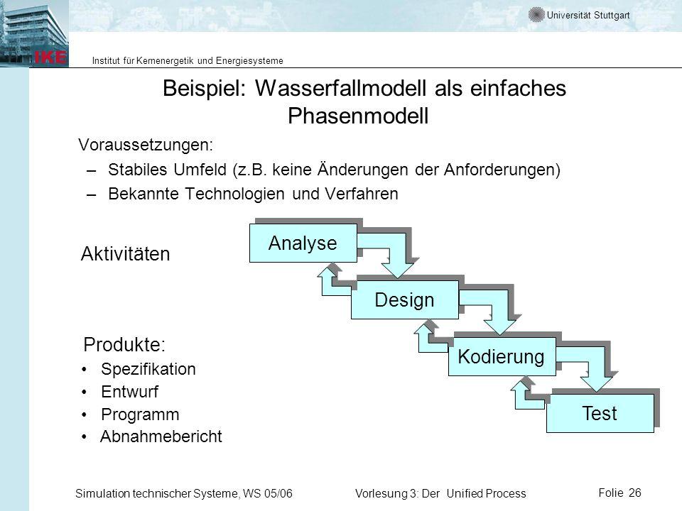 Universität Stuttgart Institut für Kernenergetik und Energiesysteme Simulation technischer Systeme, WS 05/06Vorlesung 3: Der Unified ProcessFolie 26 B