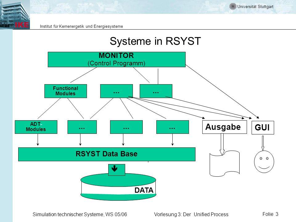 Universität Stuttgart Institut für Kernenergetik und Energiesysteme Simulation technischer Systeme, WS 05/06Vorlesung 3: Der Unified ProcessFolie 3 Sy